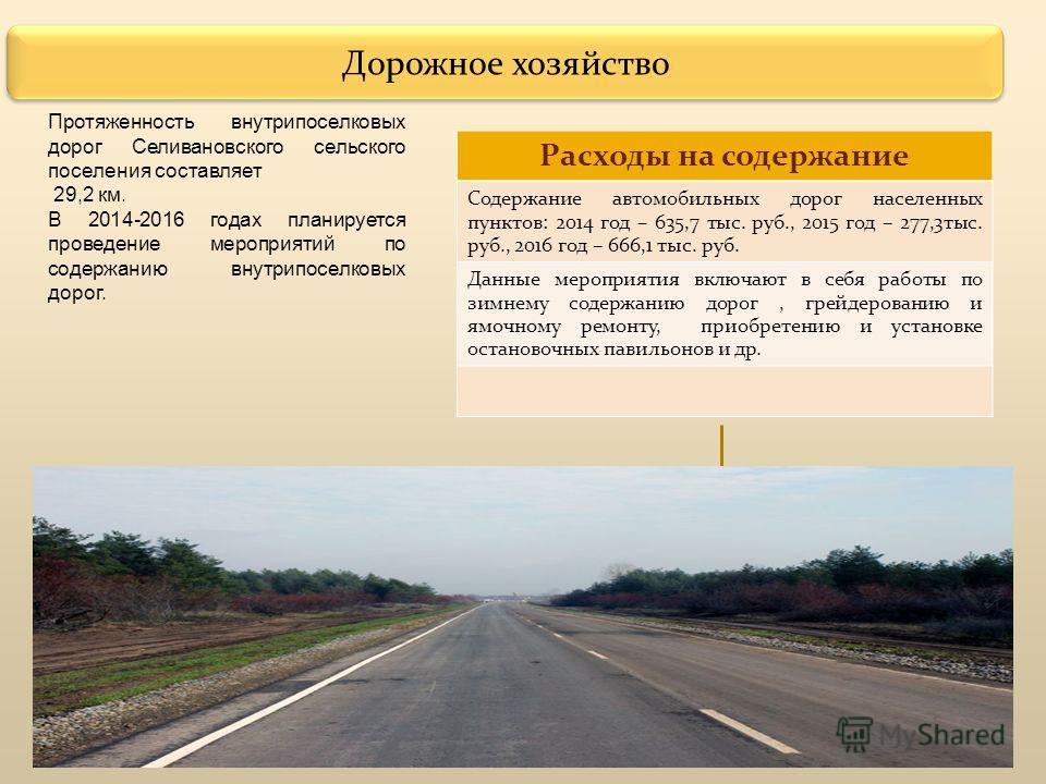 Дорожное хозяйство Расходы на содержание Содержание автомобильных дорог населенных пунктов: 2014 год – 635,7 тыс. руб., 2015 год – 277,3 тыс. руб., 2016 год – 666,1 тыс. руб. Данные мероприятия включают в себя работы по зимнему содержанию дорог, грей