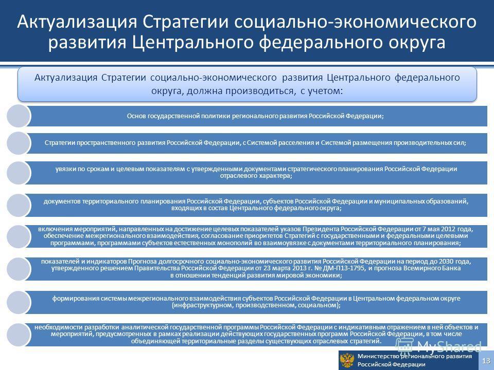 Министерство регионального развития Российской Федерации 13 Актуализация Стратегии социально-экономического развития Центрального федерального округа Актуализация Стратегии социально-экономического развития Центрального федерального округа, должна пр