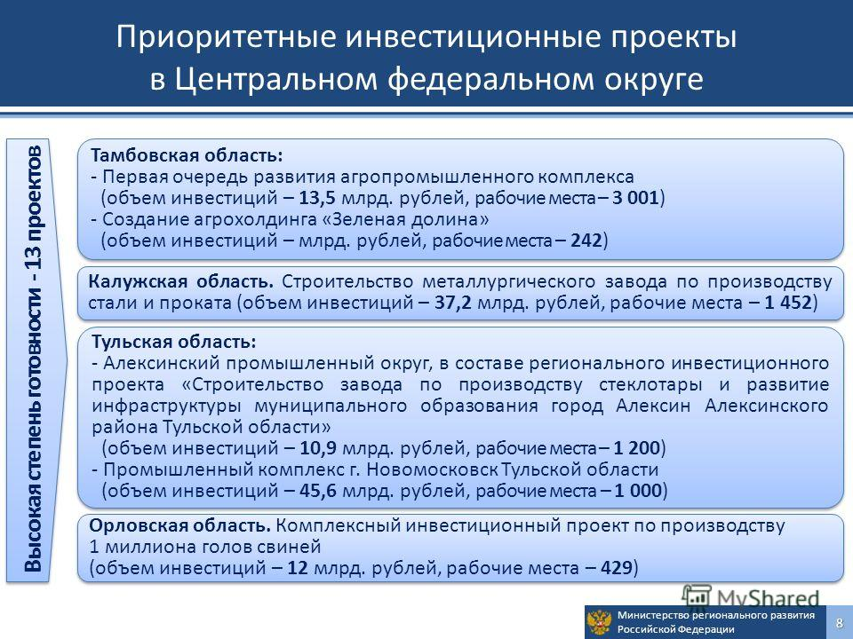 Министерство регионального развития Российской Федерации 8 Высокая степень готовности - 13 проектов Приоритетные инвестиционные проекты в Центральном федеральном округе Тамбовская область: - Первая очередь развития агропромышленного комплекса (объем