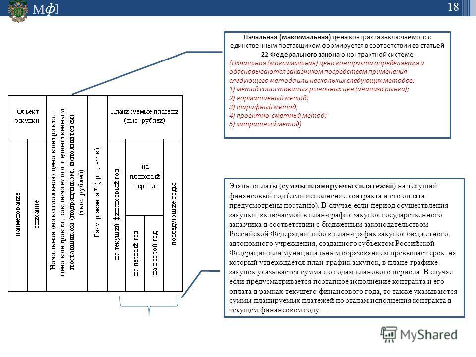 М ] ф 18 Начальная (максимальная) цена контракта заключаемого с единственным поставщиком формируется в соответствии со статьей 22 Федерального закона о контрактной системе (Начальная (максимальная) цена контракта определяется и обосновываются заказчи