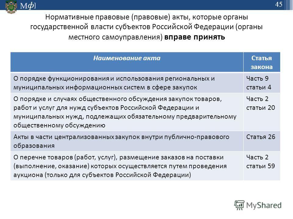 М ] ф 45 Нормативные правовые (правовые) акты, которые органы государственной власти субъектов Российской Федерации (органы местного самоуправления) вправе принять Наименование акта Статья закона О порядке функционирования и использования региональны