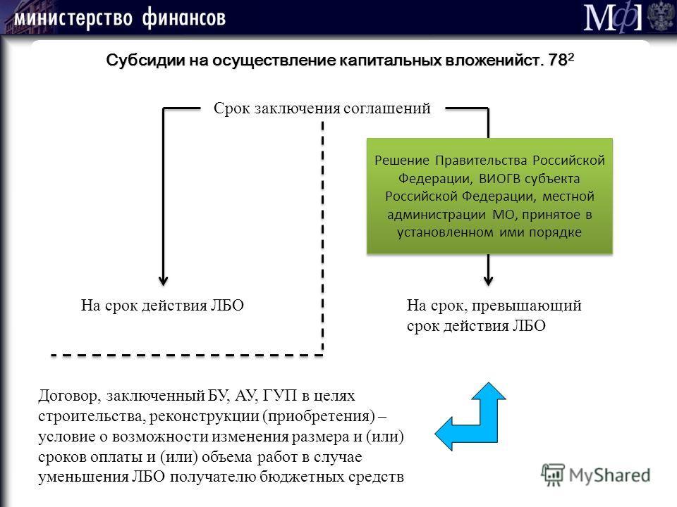 М ] ф 53 Субсидии на осуществление капитальных вложенийст. 78 2 Срок заключения соглашений На срок действия ЛБОНа срок, превышающий срок действия ЛБО Решение Правительства Российской Федерации, ВИОГВ субъекта Российской Федерации, местной администрац