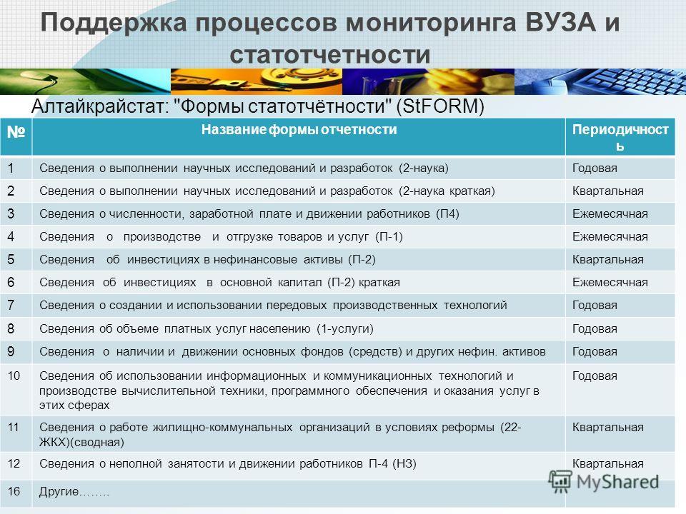 Поддержка процессов мониторинга ВУЗА и статотчетности Алтайкрайстат: