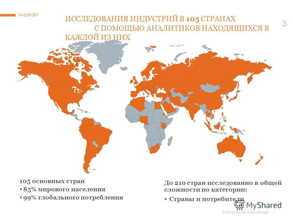 © Euromonitor International 3 ИССЛЕДОВАНИЯ ИНДУСТРИЙ В 105 СТРАНAX С ПОМОЩЬЮ АНАЛИТИКОВ НАХОДЯЩИХСЯ В КАЖДОЙ ИЗ НИХ PASSPORT 105 основных стран 85% мирового населения 99% глобального потребления До 210 стран исследованно в общей сложности по категори