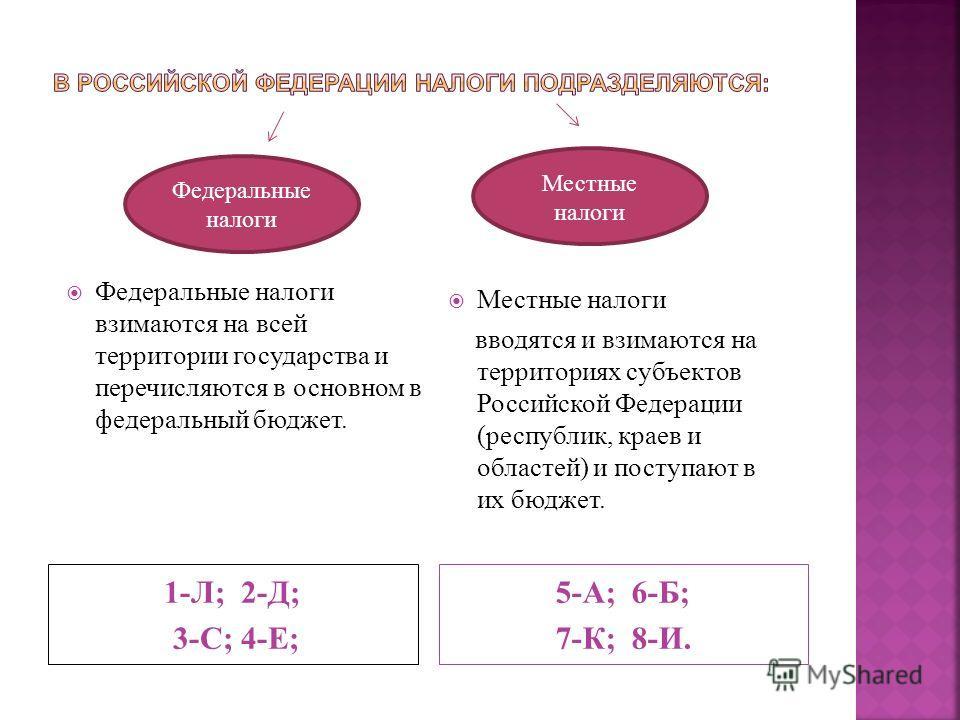 1-Л; 2-Д; 3-С; 4-Е; 5-А; 6-Б; 7-К; 8-И. Федеральные налоги взимаются на всей территории государства и перечисляются в основном в федеральный бюджет. Местные налоги вводятся и взимаются на территориях субъектов Российской Федерации (республик, краев и
