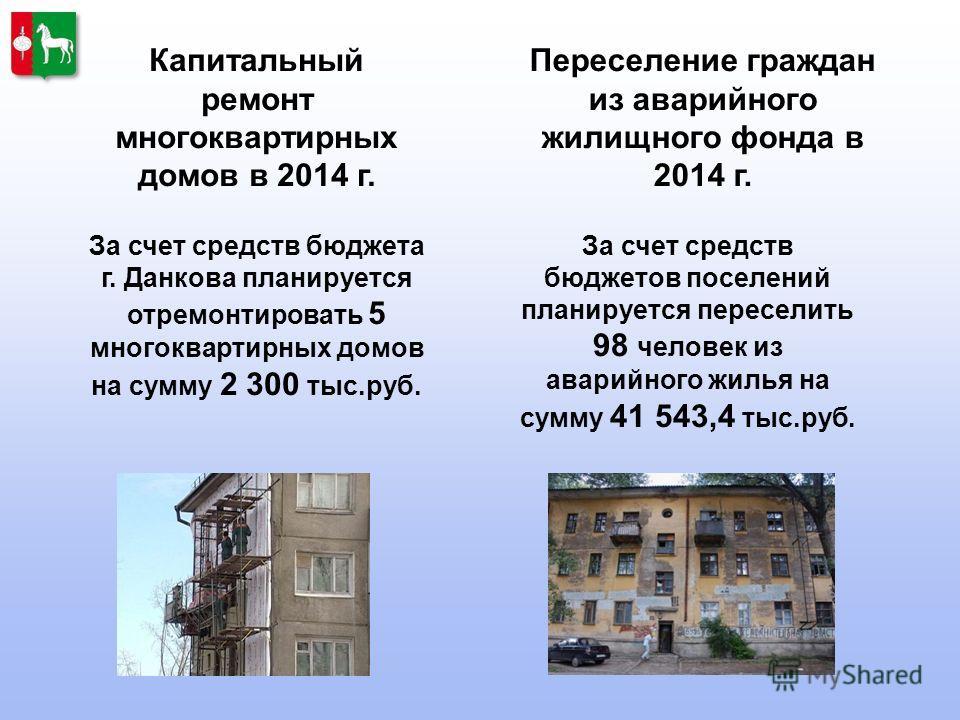 Капитальный ремонт многоквартирных домов в 2014 г. За счет средств бюджета г. Данкова планируется отремонтировать 5 многоквартирных домов на сумму 2 300 тыс.руб. Переселение граждан из аварийного жилищного фонда в 2014 г. За счет средств бюджетов пос