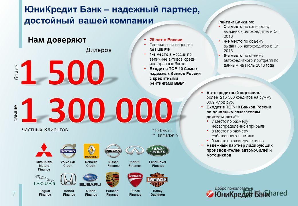Рейтинг Банки.ру: 3-е место по количеству выданных автокредитов в Q1 2013 4-е место по объему выданных автокредитов в Q1 2013 5-е место по объему автокредитного портфеля по данным на июль 2013 года Юни Кредит Банк – надежный партнер, достойный вашей