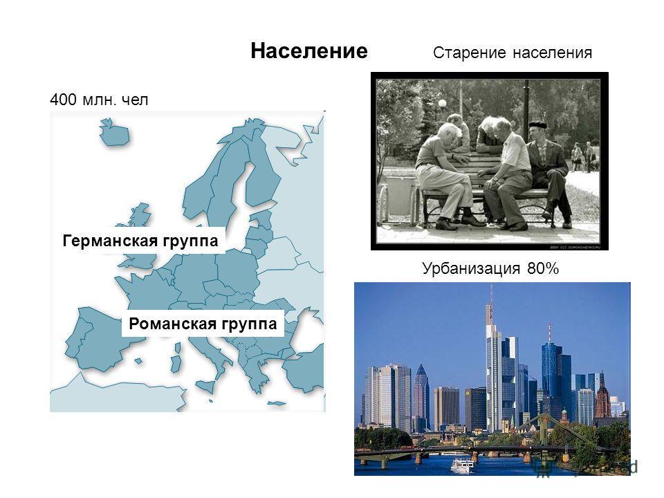 Население 400 млн. чел Германская группа Романская группа Старение населения Урбанизация 80%