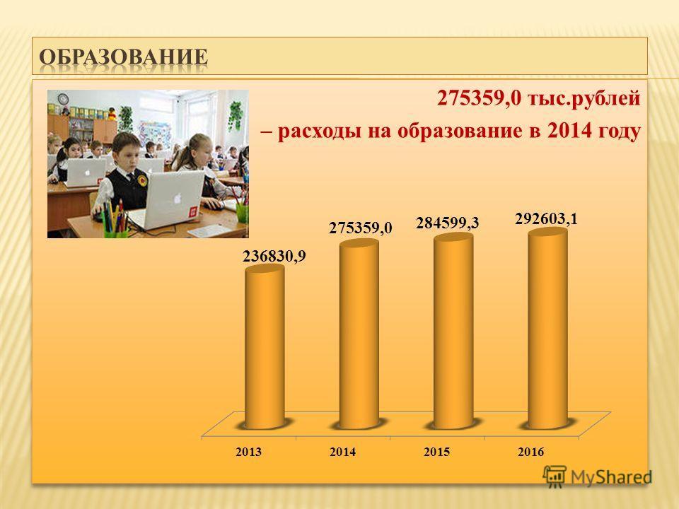 275359,0 тыс.рублей – расходы на образование в 2014 году 275359,0 тыс.рублей – расходы на образование в 2014 году
