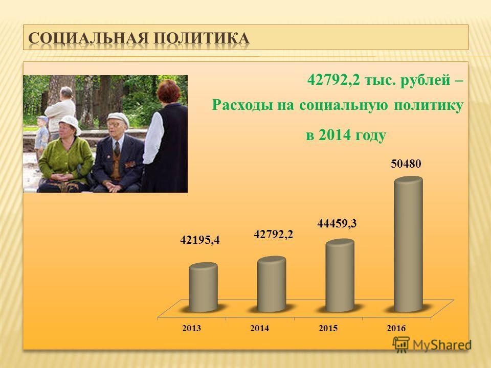 42792,2 тыс. рублей – Расходы на социальную политику в 2014 году 42792,2 тыс. рублей – Расходы на социальную политику в 2014 году