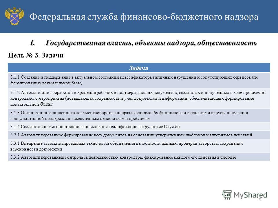 Федеральная служба финансово-бюджетного надзора I.Государственная власть, объекты надзора, общественность Цель 3. Задачи Задачи 3.1.1 Создание и поддержание в актуальном состоянии классификатора типичных нарушений и сопутствующих сервисов (по формиро