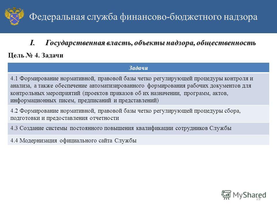 Федеральная служба финансово-бюджетного надзора I.Государственная власть, объекты надзора, общественность Цель 4. Задачи Задачи 4.1 Формирование нормативной, правовой базы четко регулирующей процедуры контроля и анализа, а также обеспечение автоматиз