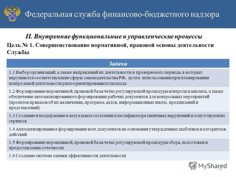 Федеральная служба финансово-бюджетного надзора Задачи 1.1 Выбор организаций, а также направлений их деятельности и проверяемого периода, в которых нарушаются соответствующие сферы законодательства РФ, путем использования при планировании контрольной
