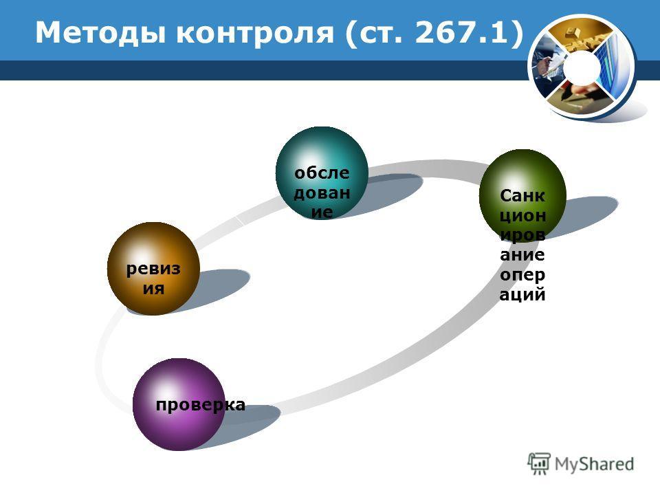 Методы контроля (ст. 267.1) Your Concept Add Your Text ревиз ия обсле дован ие Санк цион иров ание опер аций проверка