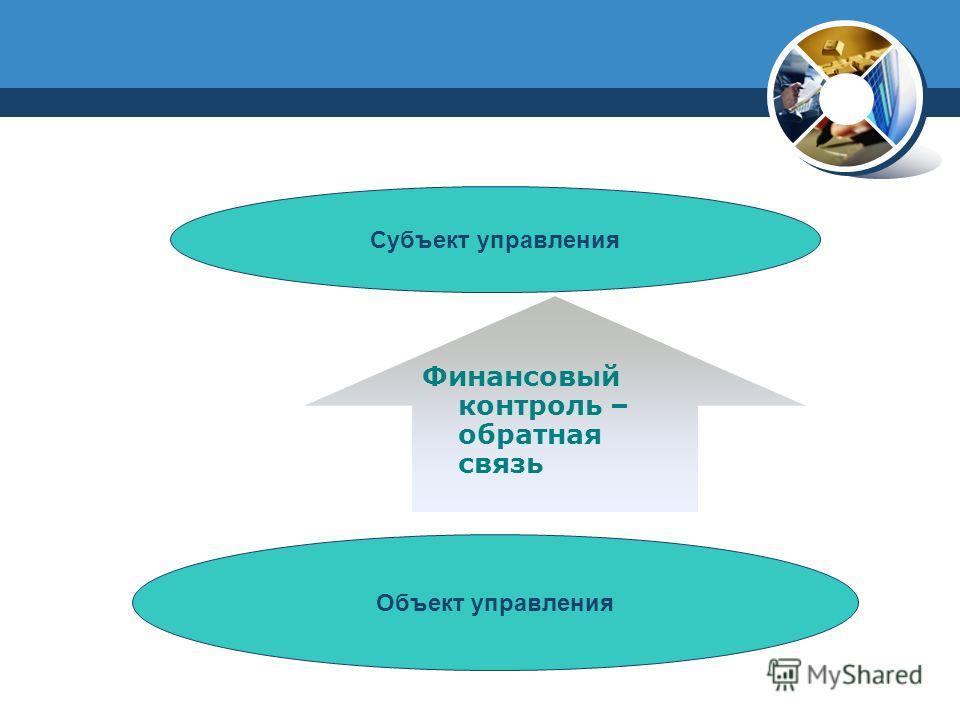Финансовый контроль – обратная связь Субъект управления Объект управления