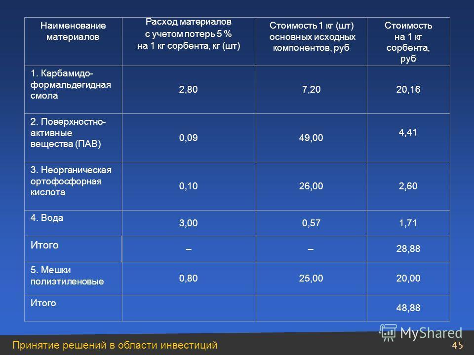 Принятие решений в области инвестиций 44 Коммерческая оценка инвестиционных проектов Последовательность разделов ТЭО инвестиционного проекта: общие исходные данные и условия; рынок и мощность предприятия; материальные факторы производства; размещение