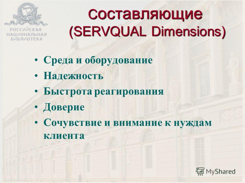 С оставляющие (SERVQUAL Dimensions) Среда и оборудование Надежность Быстрота реагирования Доверие Сочувствие и внимание к нуждам клиента