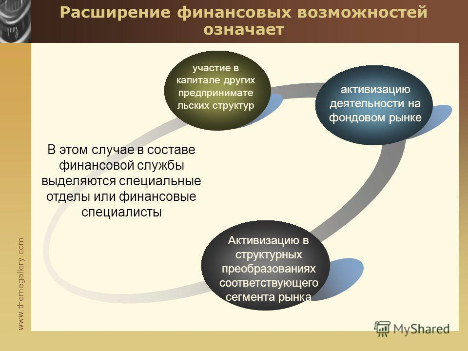 www.themegallery.com Расширение финансовых возможностей означает участие в капитале других предпринимате льских структур активизацию деятельности на фондовом рынке Активизацию в структурных преобразованиях соответствующего сегмента рынка В этом случа