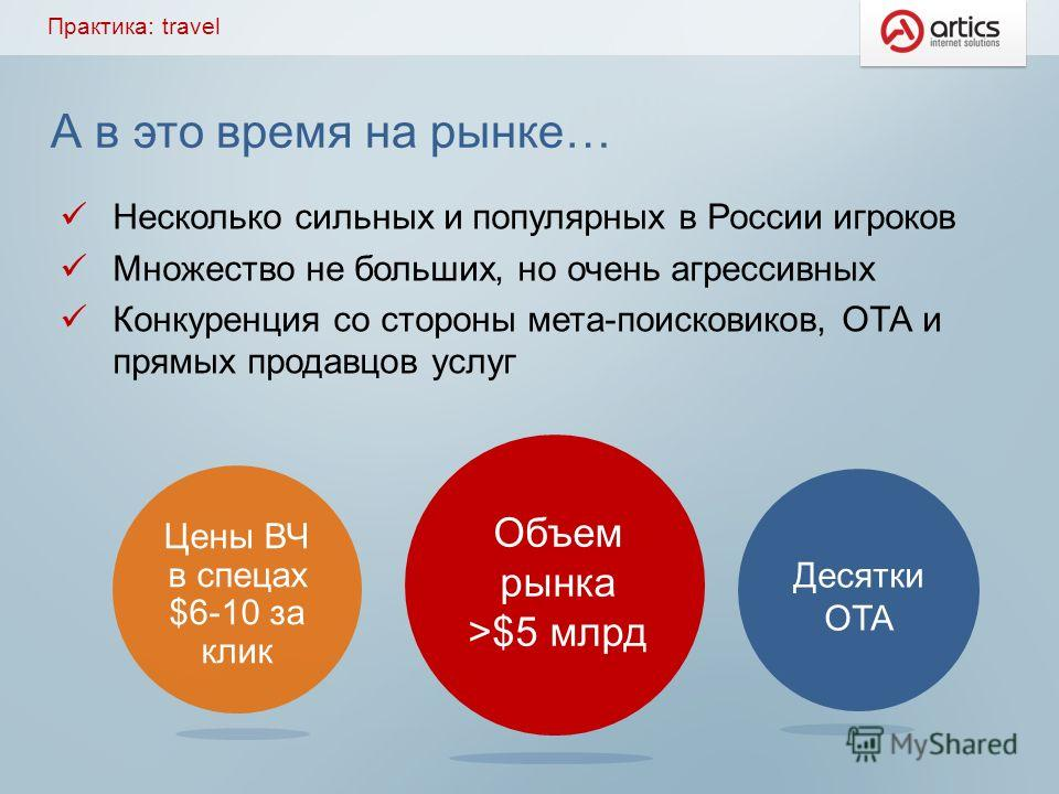 А в это время на рынке… Несколько сильных и популярных в России игроков Множество не больших, но очень агрессивных Конкуренция со стороны мета-поисковиков, ОТА и прямых продавцов услуг Цены ВЧ в спецах $6-10 за клик Объем рынка >$5 млрд Десятки OTA П
