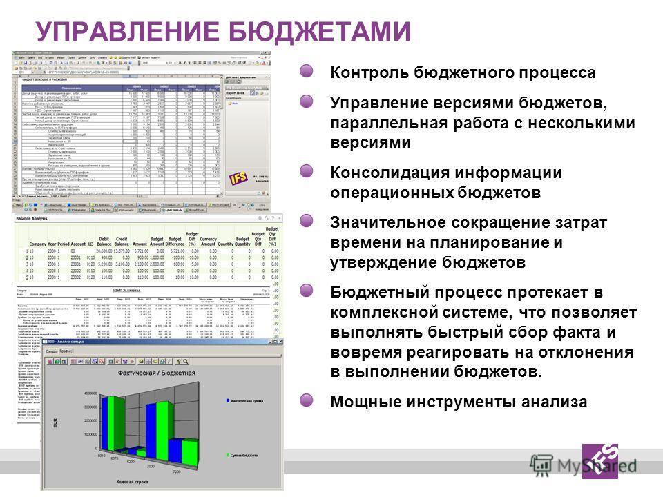 УПРАВЛЕНИЕ БЮДЖЕТАМИ 20 Контроль бюджетного процесса Управление версиями бюджетов, параллельная работа с несколькими версиями Консолидация информации операционных бюджетов Значительное сокращение затрат времени на планирование и утверждение бюджетов