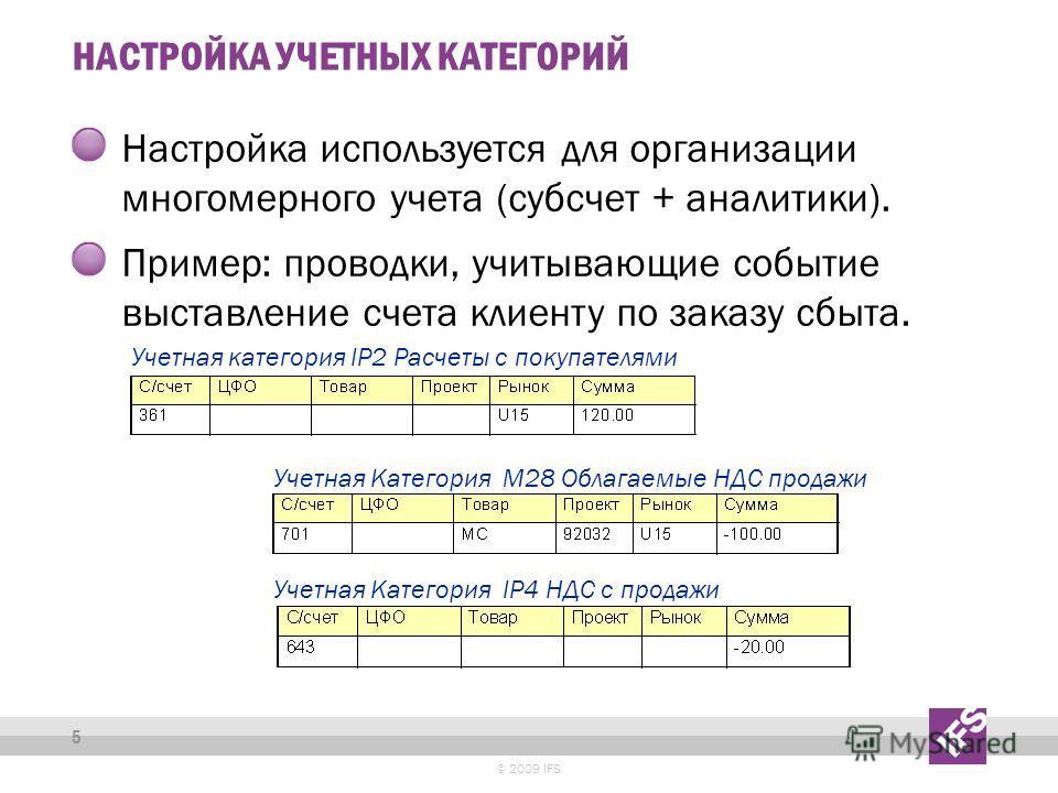 НАСТРОЙКА УЧЕТНЫХ КАТЕГОРИЙ Настройка используется для организации многомерного учета (субсчет + аналитики). Пример: проводки, учитывающие событие выставление счета клиенту по заказу сбыта. © 2009 IFS 5 Учетная категория IP2 Расчеты с покупателями Уч