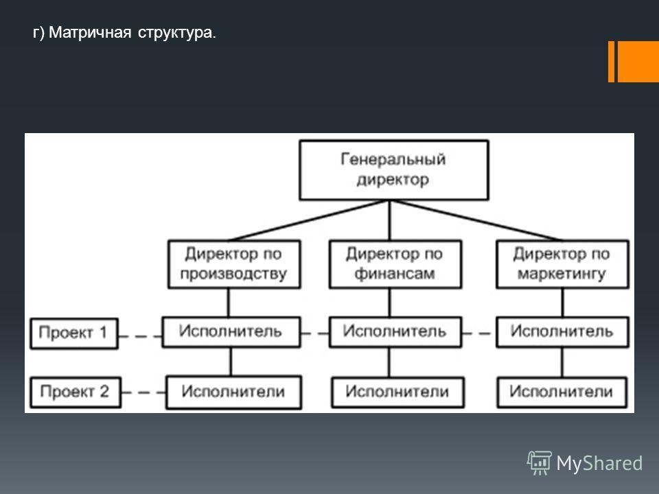 г) Матричная структура.