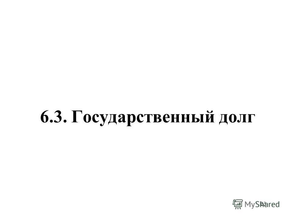 23 6.3. Государственный долг