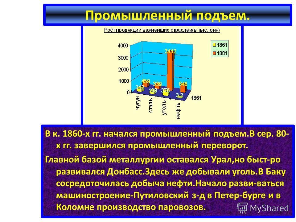 В к. 1860-х гг. начался промышленный подъем.В сер. 80- х гг. завершился промышленный переворот. Главной базой металлургии оставался Урал,но быст-ро развивался Донбасс.Здесь же добывали уголь.В Баку сосредоточилась добыча нефти.Начало разви-ваться маш