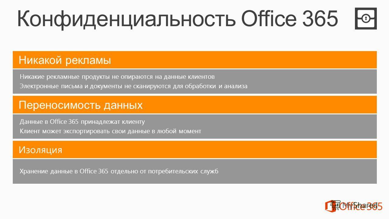 Никакой рекламы Никакие рекламные продукты не опираются на данные клиентов Электронные письма и документы не сканируются для обработки и анализа Переносимость данных Данные в Office 365 принадлежат клиенту Клиент может экспортировать свои данные в лю