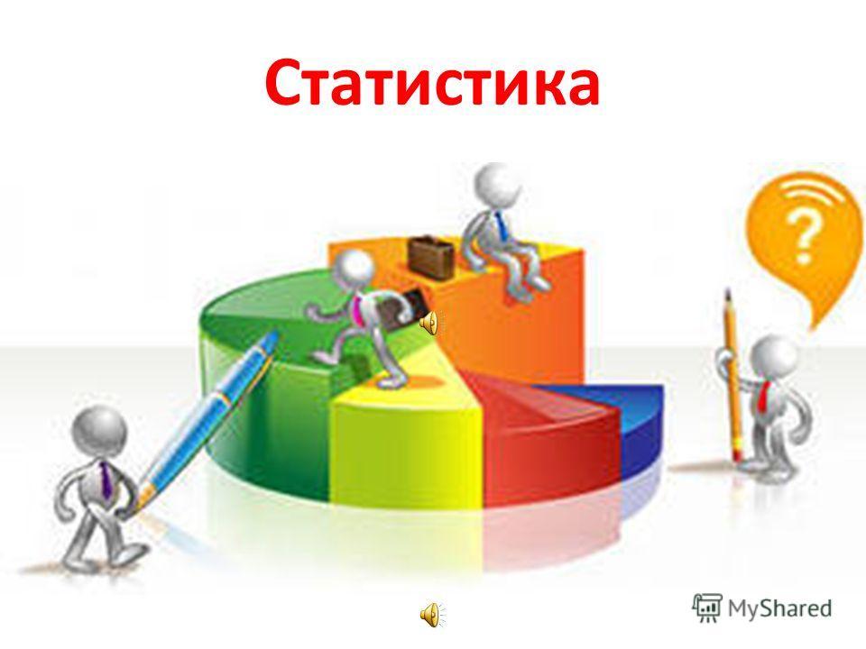 Анализ финансовой деятельности
