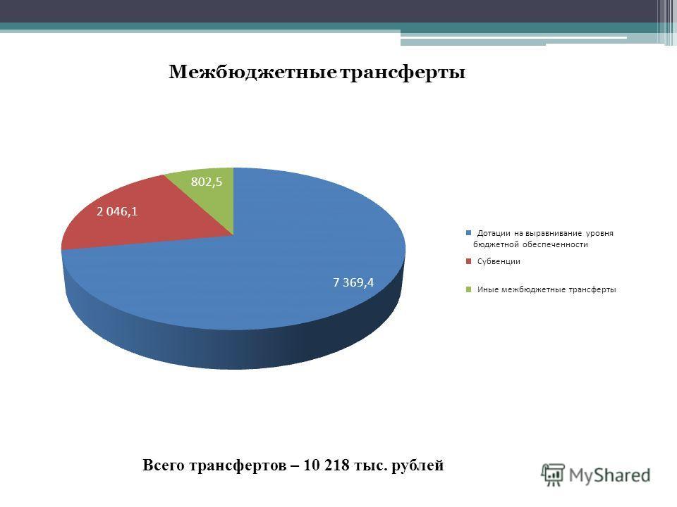 Межбюджетные трансферты Всего трансфертов – 10 218 тыс. рублей