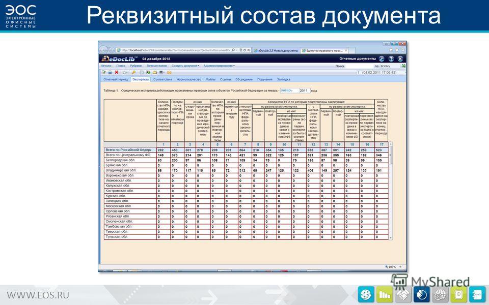 WWW.EOS.RU Реквизитный состав документа