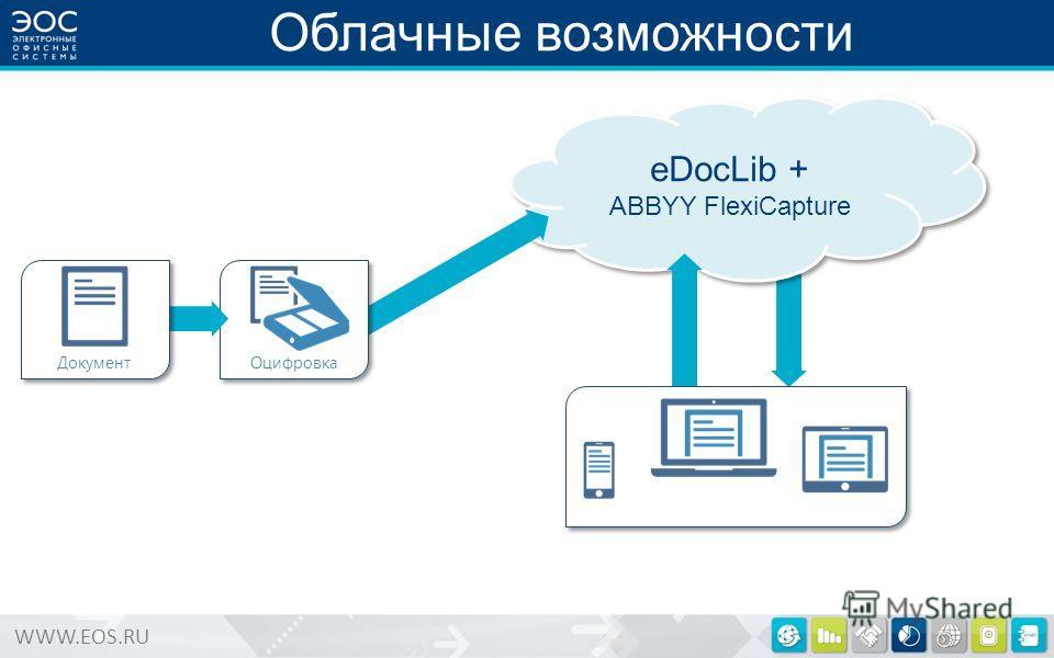 WWW.EOS.RU eDocLib + ABBYY FlexiCapture Оцифровка Облачные возможности Документ
