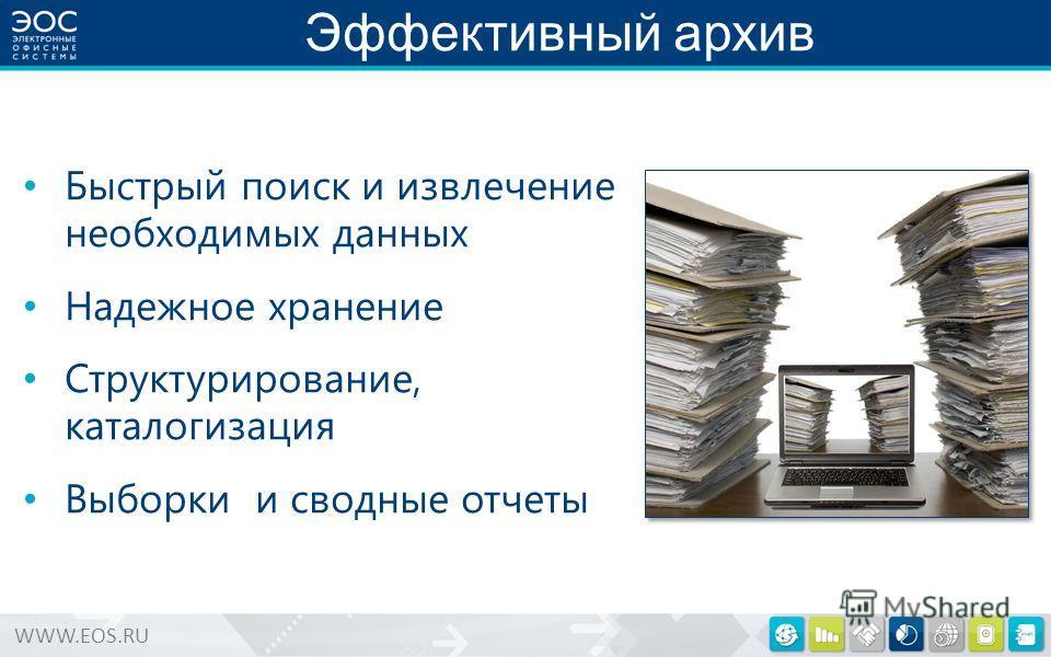 WWW.EOS.RU Эффективный архив Быстрый поиск и извлечение необходимых данных Надежное хранение Структурирование, каталогизация Выборки и сводные отчеты