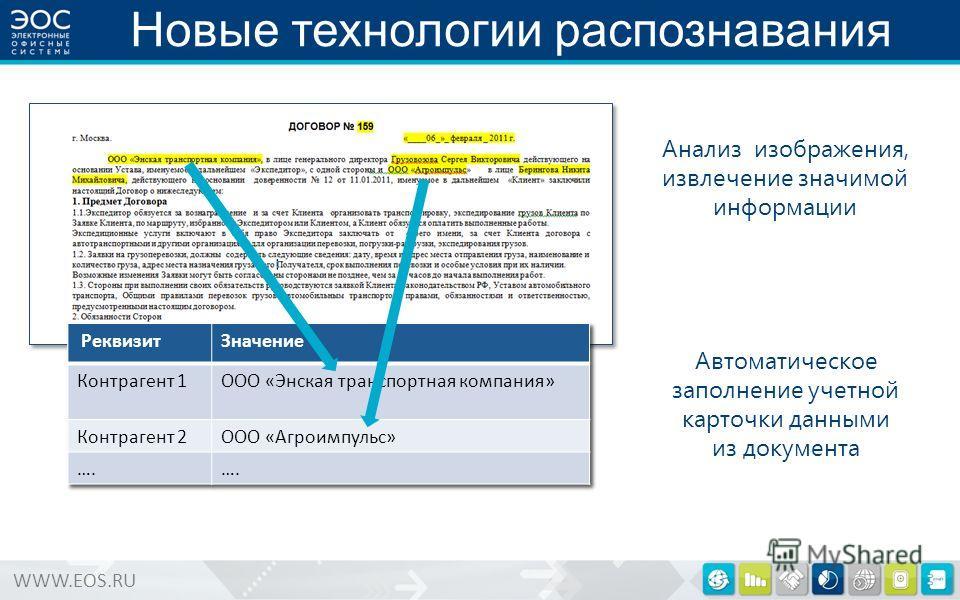 WWW.EOS.RU Новые технологии распознавания Анализ изображения, извлечение значимой информации Автоматическое заполнение учетной карточки данными из документа