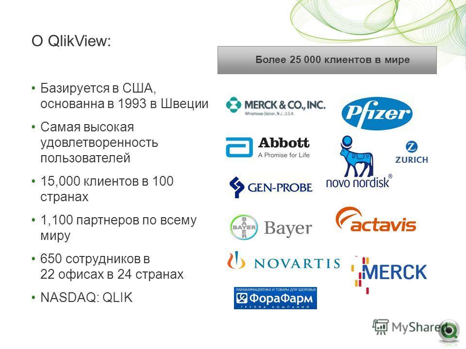 О QlikView: Базируется в США, основанна в 1993 в Швеции Самая высокая удовлетворенность пользователей 15,000 клиентов в 100 странах 1,100 партнеров по всему миру 650 сотрудников в 22 офисах в 24 странах NASDAQ: QLIK Более 25 000 клиентов в мире