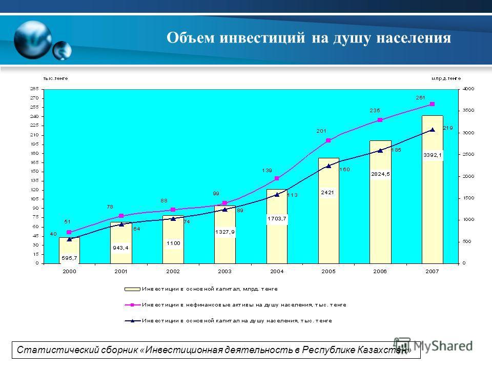 Объем инвестиций на душу населения Статистический сборник «Инвестиционная деятельность в Республике Казахстан»