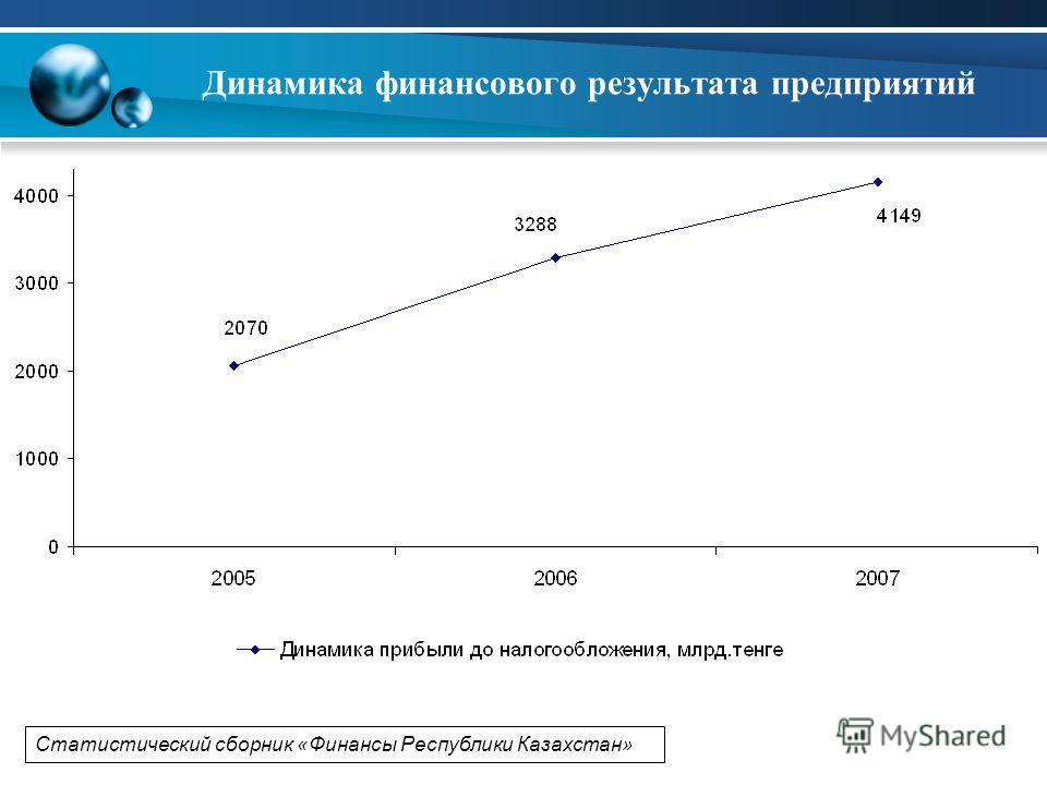 Статистический сборник «Финансы Республики Казахстан» Динамика финансового результата предприятий