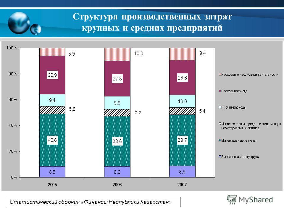 Статистический сборник «Финансы Республики Казахстан» Структура производственных затрат крупных и средних предприятий