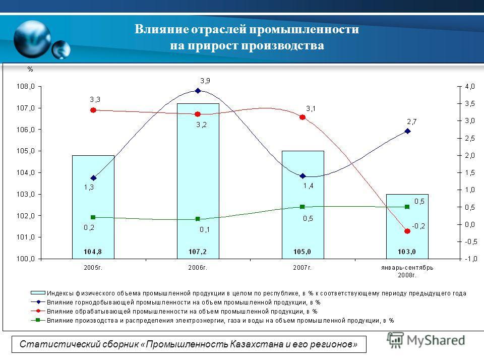 Влияние отраслей промышленности на прирост производства Статистический сборник «Промышленность Казахстана и его регионов»