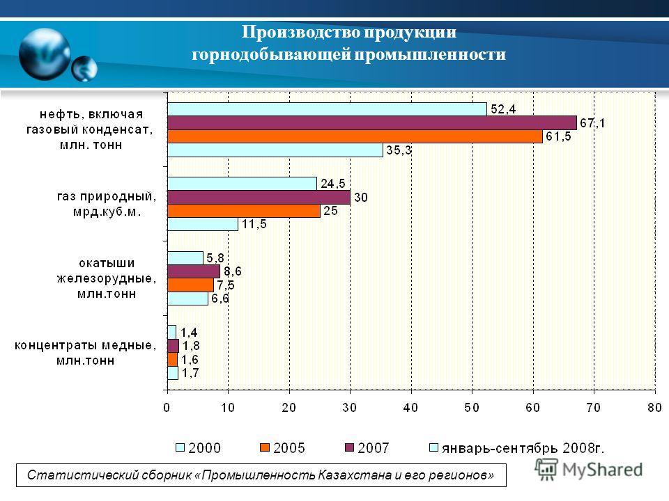 Производство продукции горнодобывающей промышленности Статистический сборник «Промышленность Казахстана и его регионов»