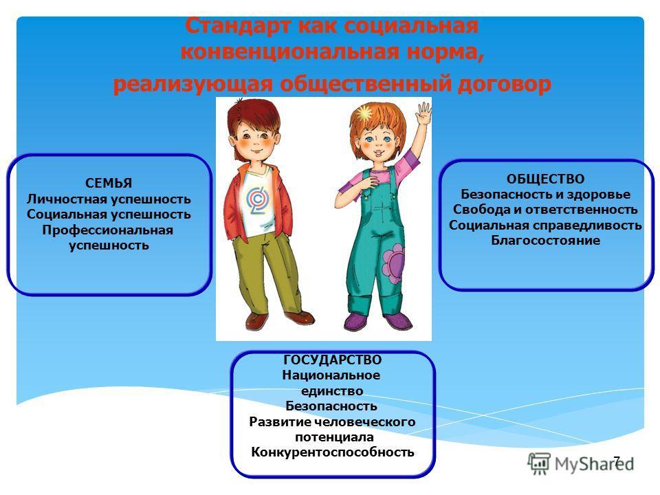 7 Стандарт как социальная конвенциональная норма, реализующая общественный договор ОБЩЕСТВО Безопасность и здоровье Свобода и ответственность Социальная справедливость Благосостояние ГОСУДАРСТВО Национальное единство Безопасность Развитие человеческо