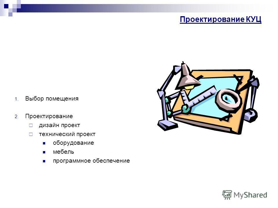 Проектирование КУЦ 1. Выбор помещения 2. Проектирование дизайн проект технический проект оборудование мебель программное обеспечение