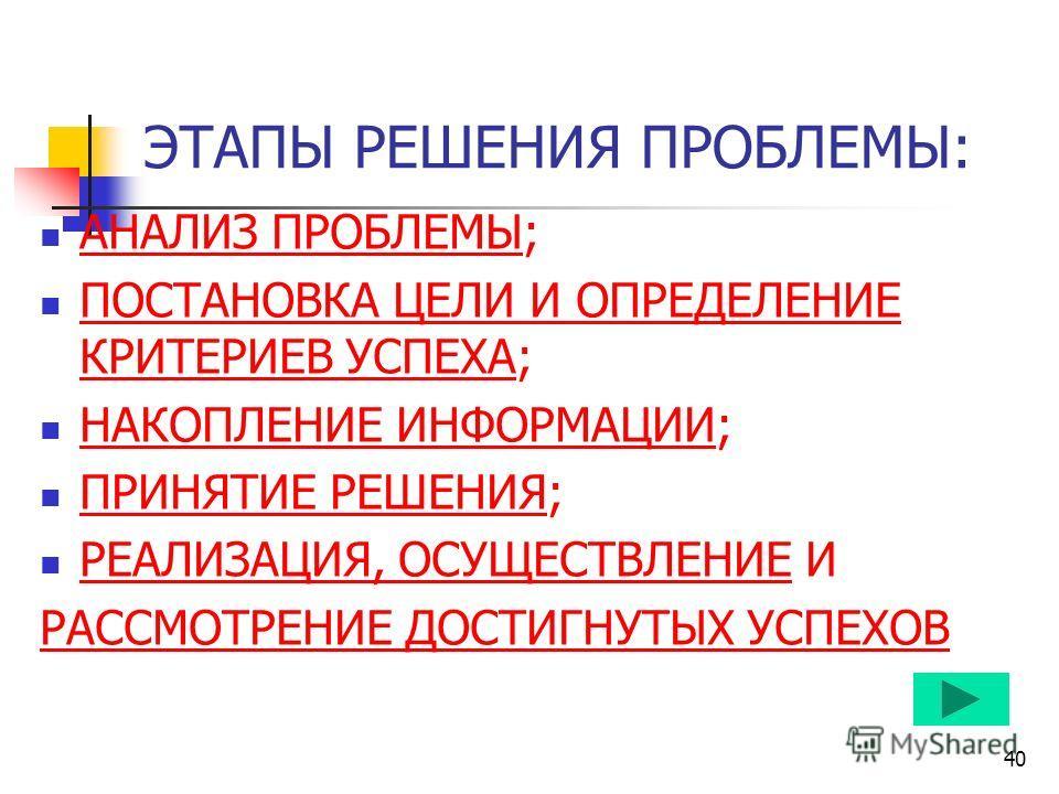 40 ЭТАПЫ РЕШЕНИЯ ПРОБЛЕМЫ: АНАЛИЗ ПРОБЛЕМЫ; АНАЛИЗ ПРОБЛЕМЫ ПОСТАНОВКА ЦЕЛИ И ОПРЕДЕЛЕНИЕ КРИТЕРИЕВ УСПЕХА; ПОСТАНОВКА ЦЕЛИ И ОПРЕДЕЛЕНИЕ КРИТЕРИЕВ УСПЕХА НАКОПЛЕНИЕ ИНФОРМАЦИИ; НАКОПЛЕНИЕ ИНФОРМАЦИИ ПРИНЯТИЕ РЕШЕНИЯ; ПРИНЯТИЕ РЕШЕНИЯ РЕАЛИЗАЦИЯ, ОСУ