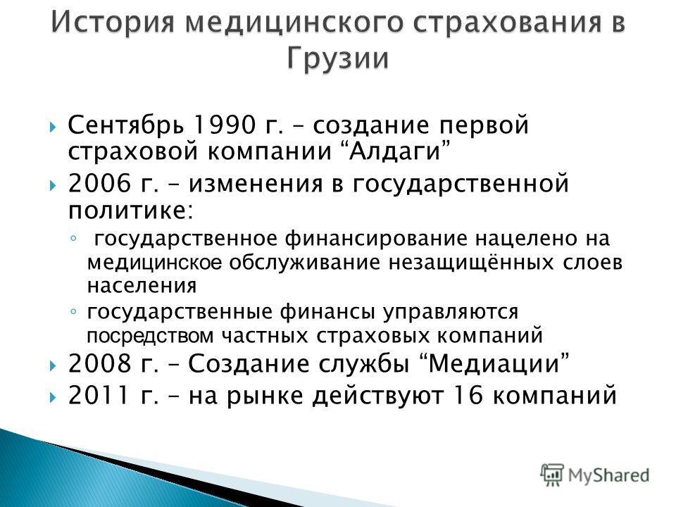Сентябрь 1990 г. – создание первой страховой компании Алдаги 2006 г. – изменения в государственной политике: государственное финансирование нацелено на мед ицинское о б служивание незащищённых слоев населения государственные финансы управляются посре