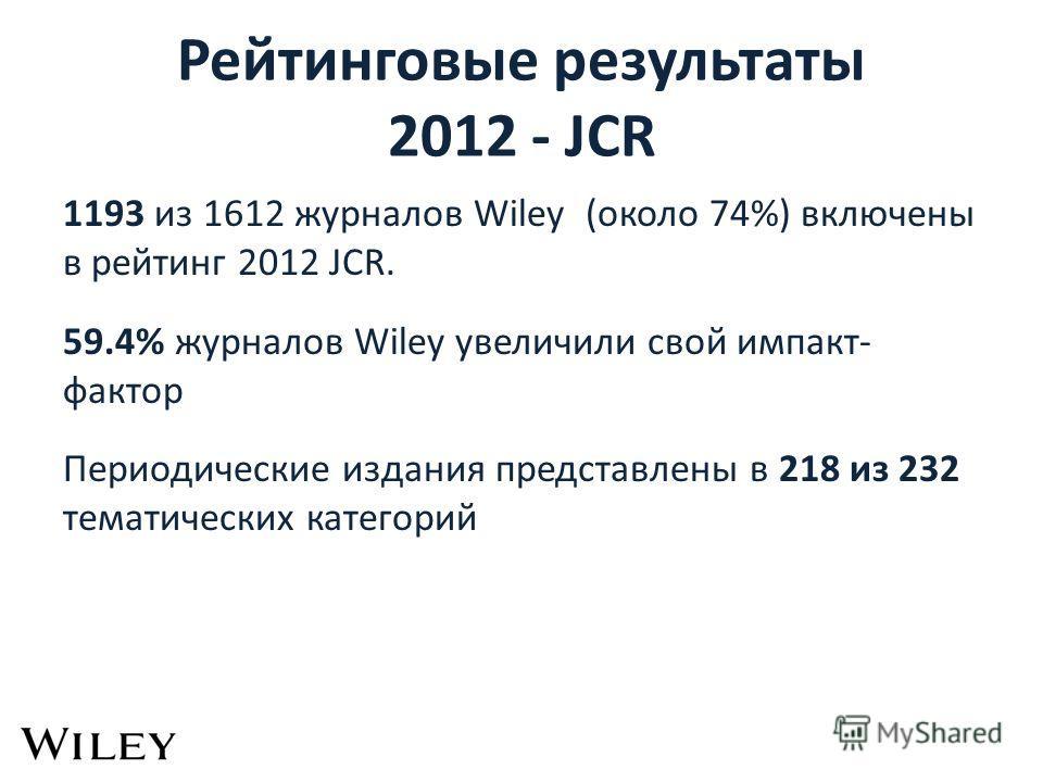 Рейтинговые результаты 2012 - JCR 1193 из 1612 журналов Wiley (около 74%) включены в рейтинг 2012 JCR. 59.4% журналов Wiley увеличили свой импакт- фактор Периодические издания представлены в 218 из 232 тематических категорий