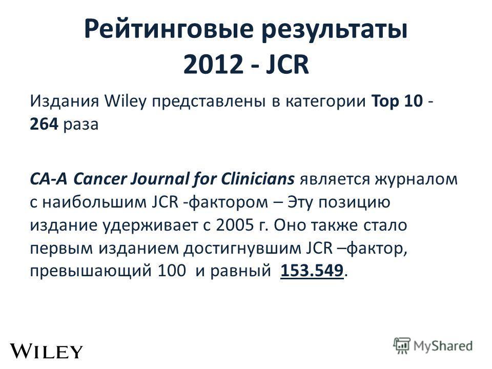Рейтинговые результаты 2012 - JCR Издания Wiley представлены в категории Top 10 - 264 раза CA-A Cancer Journal for Clinicians является журналом с наибольшим JCR -фактором – Эту позицию издание удерживает с 2005 г. Оно также стало первым изданием дост