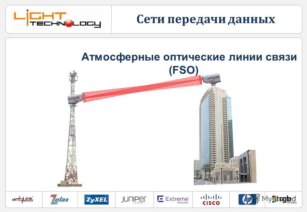 Сети передачи данных Атмосферные оптические линии связи (FSO)