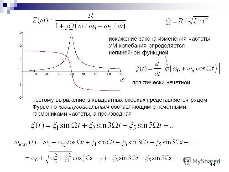 14 искажение закона изменения частоты УМ-колебания определяется нелинейной функцией практически нечетной поэтому выражение в квадратных скобках представляется рядом Фурье по косинусоидальным составляющим с нечетными гармониками частоты, а производная