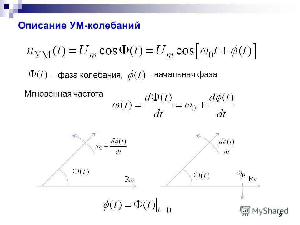 Описание УМ-колебаний 2 фаза колебания, начальная фаза Мгновенная частота